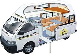 campervan with children without toilet 4-6 camperman